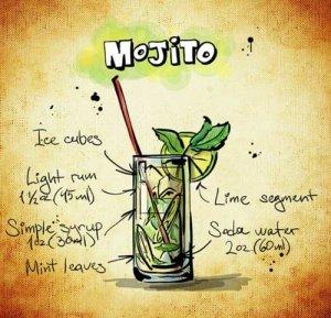 Cocktail mit Rum: Mojito
